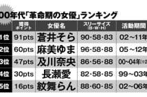 """2000年代セクシー女優 """"アイドル級""""から""""アイドル""""に"""