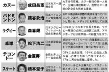 塚原夫妻だけではない 五輪競技団体の「権力者」20人リスト