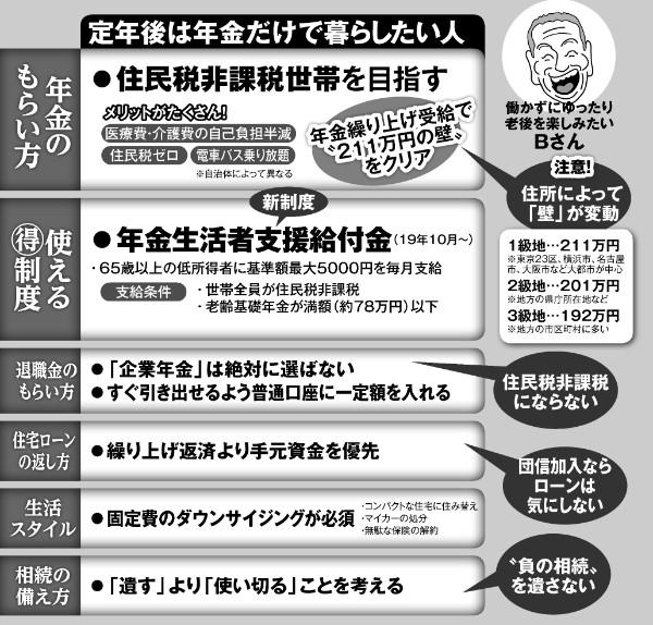市 非課税 税 大阪 住民