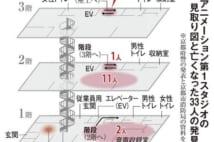 京アニ火災 屋上へ逃げ切れず 十数段の階段で19人を発見