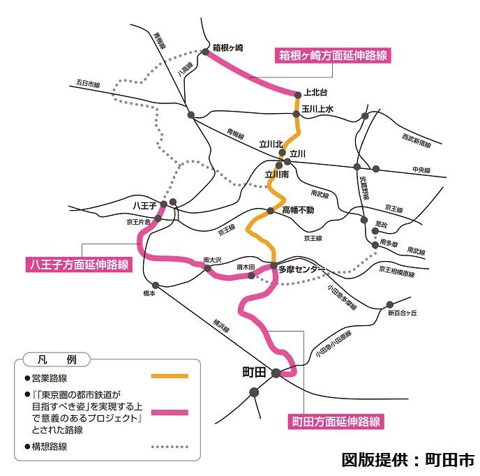 ピンク色の「箱根ケ崎方面」「八王子方面」「町田方面」3路線が延伸計画として検討されており、そのうち交通政策審議会は「箱根ケ崎」と「町田」の2計画を早く進めるよう答申している