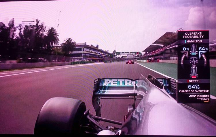 F1中継では「F1 insight」を使用して出走しているF1カーからリアルタイムに多数のデータを得て、ファンにレース状況をわかりやすく伝えている