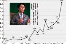育休取得して育児しない男性も… 日本社会で女性の出産を阻む意識の壁