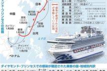 【新型肺炎】クルーズ船対応にルールなし 船籍国・英政府の動き見えず