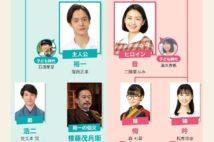 朝ドラ『エール』、主人公・窪田正孝が評す4人の子役の実力
