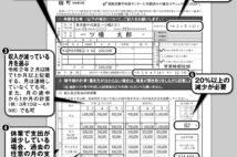 所得税の納付期限を最長1年延ばせる特例猶予の対象と申請書の書き方