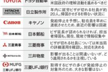 米就労ビザ発給停止に日本企業困惑