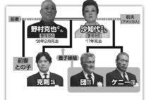 野村克也さん一家の複雑な遺産相続 トラブル回避のために必要な対策は