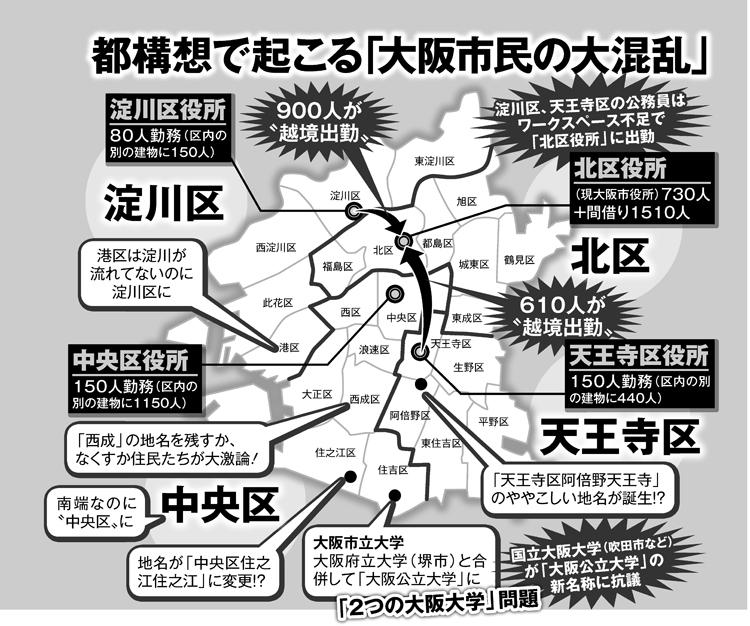 都構想で起こる「大阪市民の大混乱」