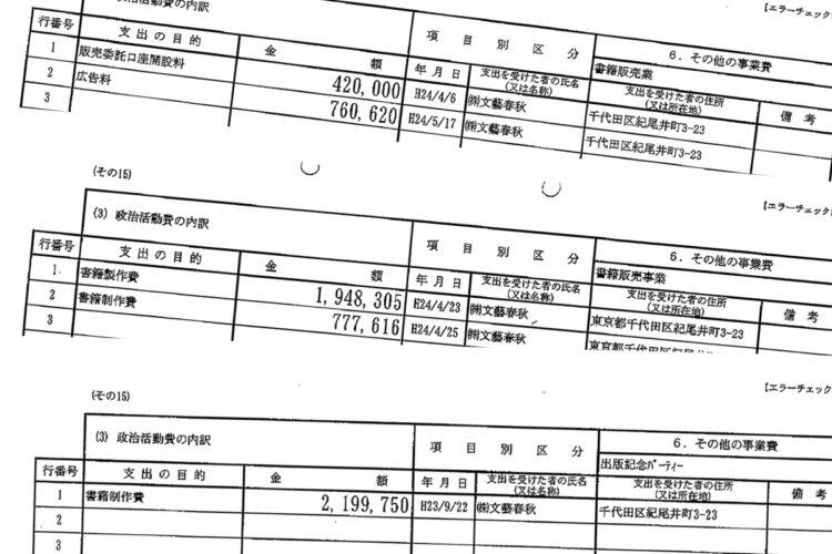 文藝春秋への支払いが記された政治資金収支報告書。現在は閲覧できない
