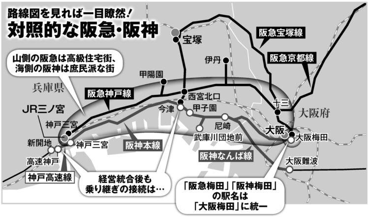 阪急と阪神の路線図