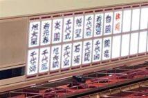 """大相撲でついに""""コロナ引退"""" 「怖いで休場は無理だと言われ」決断 それでも初場所は有観客で強行"""