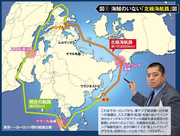 北極海航路が新たな鍵になる
