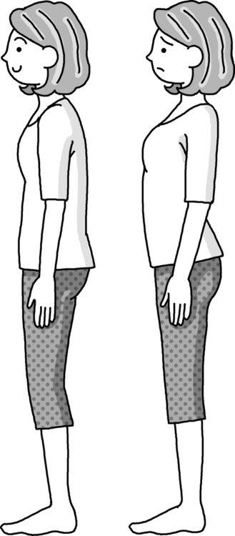 右の旨を張った「気を付け」の姿勢は体に負担をかけるのでNG、左は〇。背中の力を抜き、ゆるやかなS字を描くように意識する。足裏全体に体重を分散させる。くるぶしと首が一直線になるように心がける