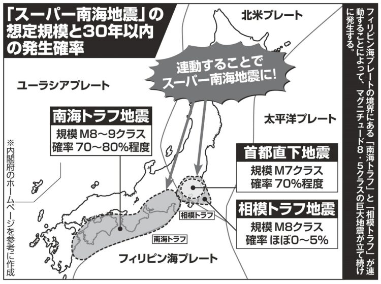 想定される巨大地震は東京も襲う