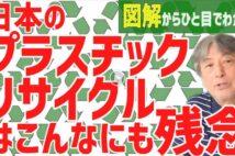 YouTube『大嶋賢洋の図解チャンネル』 世界で起きる様々な物事を図解で解説