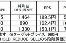 日本インシュレーション:ファンダメンタル良好な割安銘柄