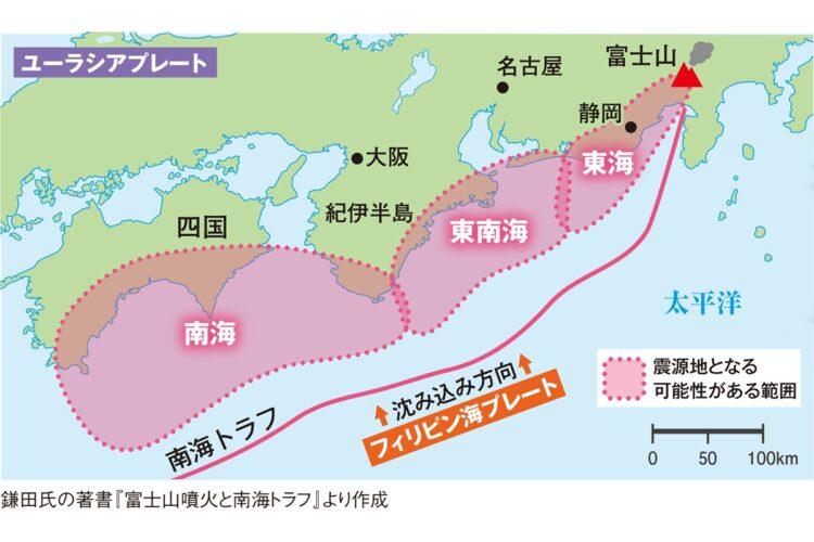 富士山噴火は南海トラフ地震と連動する危険性も(鎌田氏の著書『富士山噴火と南海トラフ』より作成)