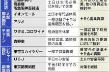 緊急事態宣言2カ月ぶり解除 9都道府県 百貨店など土日も全面営業