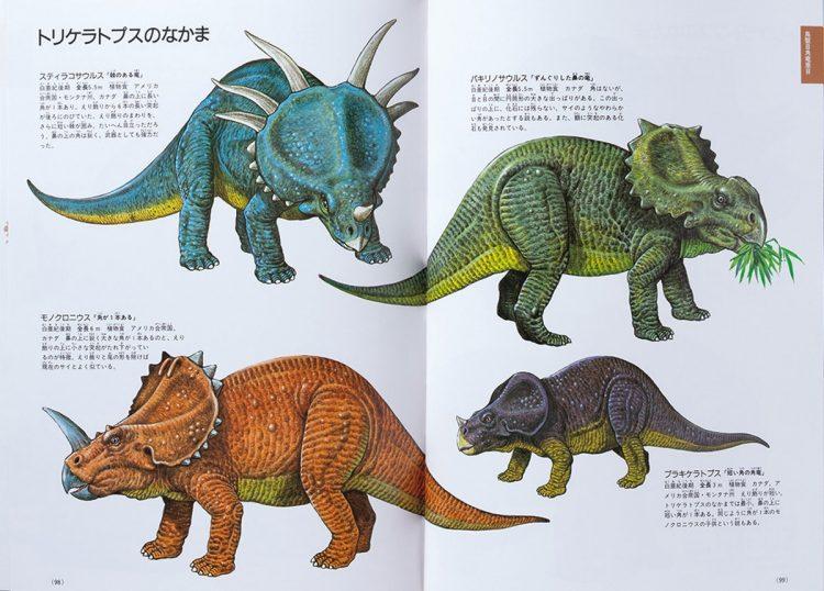 『小学館の学習百科図鑑 恐竜の図鑑』(1990年刊)のトリケラトプスのなかま