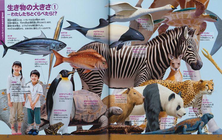 『小学館の図鑑NEO+ぷらす くらべる図鑑』(2009年刊)の「生き物の大きさ」のページ