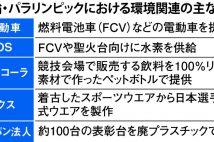 東京五輪 環境配慮が未来への遺産に 水素やリサイクル技術 排出量実質ゼロ達成