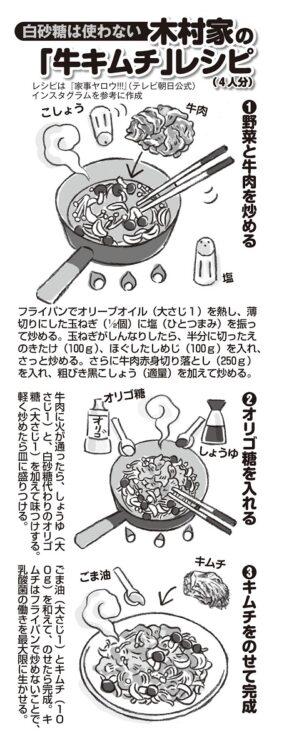 (レシピは『家事ヤロウ!!!』(テレビ朝日系公式)のインスタグラムを参考に作成)